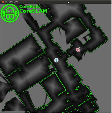 Environment mapping and landmarks extraction by passive 3D vision